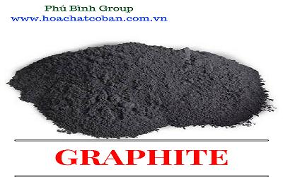 Tìm hiểu về sản phẩm Graphite